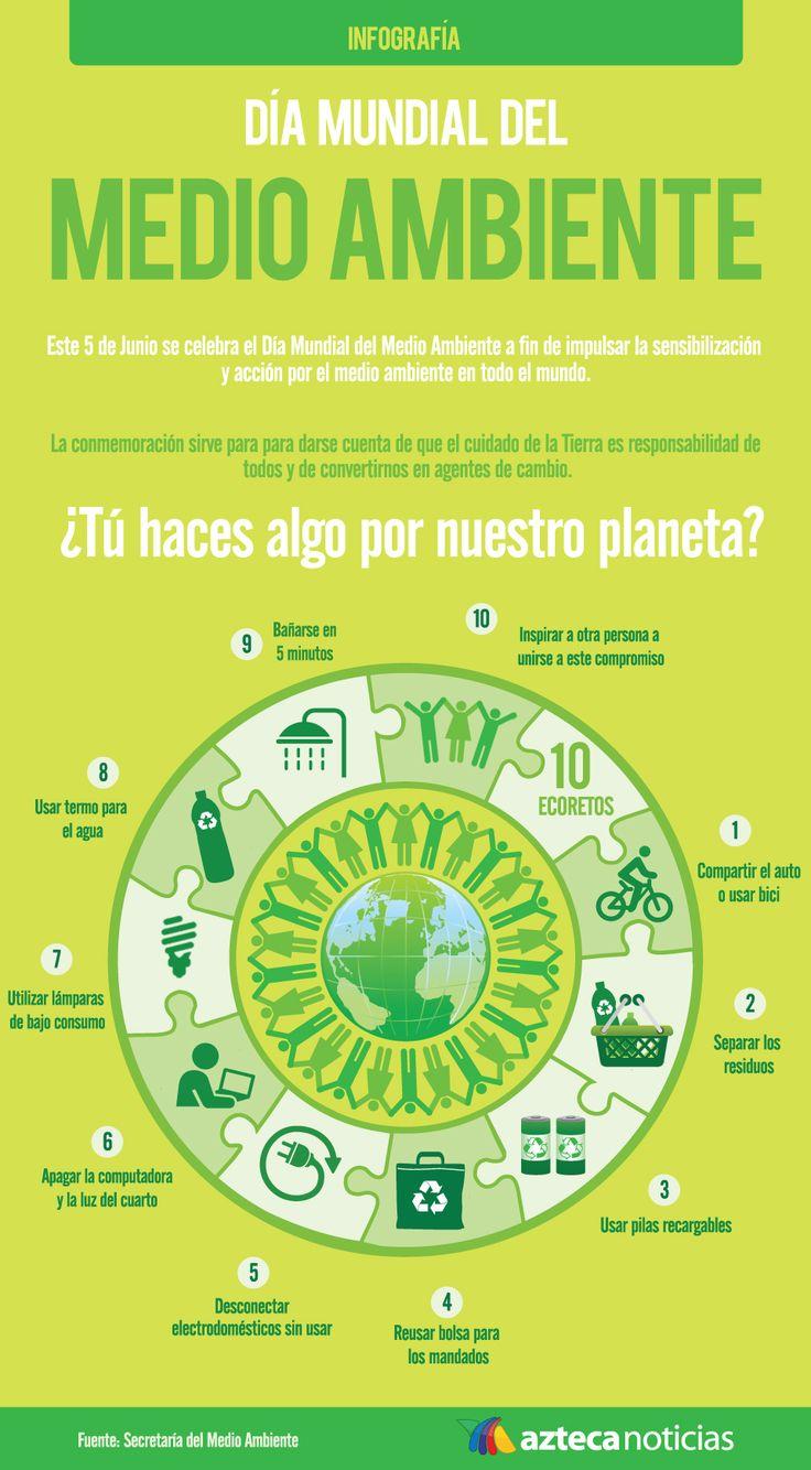 Día Mundial del Medio Ambiente : ¿haces algo por nuestro #planeta?