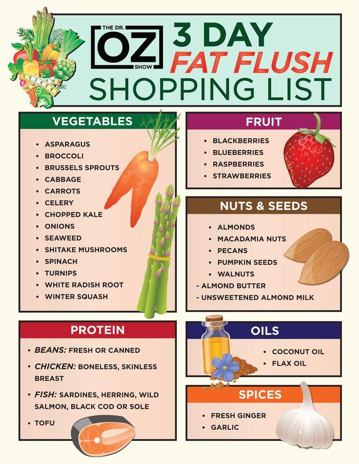 3-Day Fat Flush Shopping List | The Dr. Oz Show #fatburningdetox