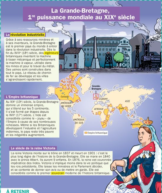 La Grande-Bretagne, 1ère puissance mondiale du XIXe siècle