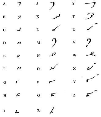 301 best Foreign Language Alphabets, Script & Pretty