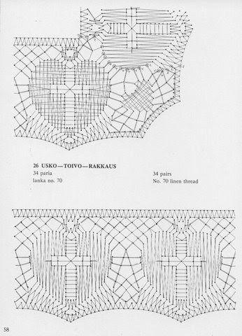Web Pics and Patterns - Blanca Torres - Веб-альбомы Picasa