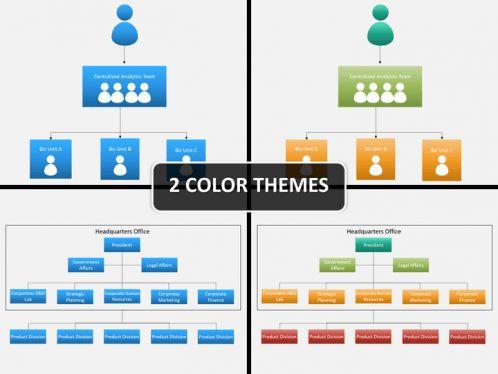 Strategic Business Unit PowerPoint Diagram