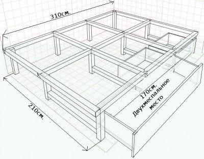 Строительство подиума в квартире своими руками - пошаговое руководство