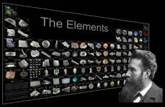 periodic table. So cool!! instead of just the name of the element there is a picture to go with it.