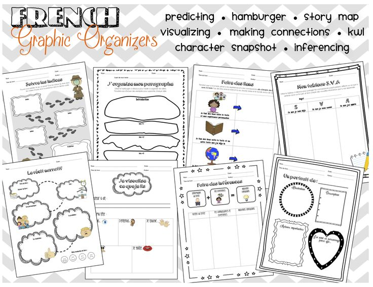 a FRENCH graphic organizer bundle for your French Immersion or Core French classroom! 8 great organizers including making inferences, making connections, etc.