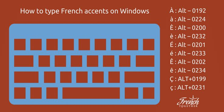 Discover how to type French accents and pronounce them correctly!