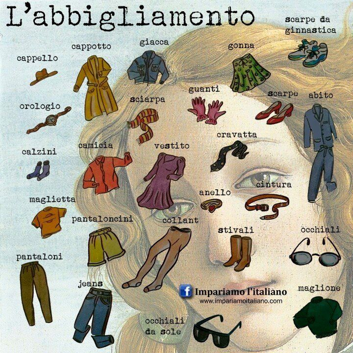 Learning italian                                                                                                                                                                                 Más
