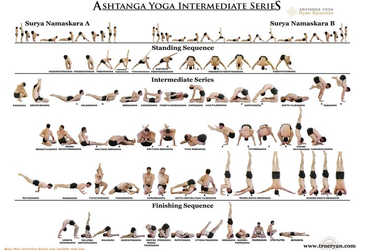 Ashtanga Yoga Intermediate Series Chart | Yoga | Pinterest ...