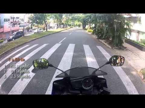 0 a 100 km/h, Yamaha R15