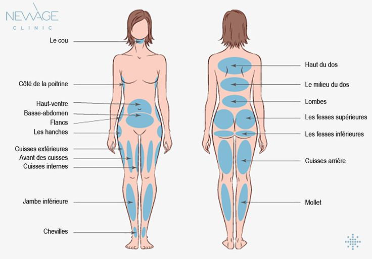 Liposuccion  ///  📲 WhatsApp: 0090543 470 47 09  ///   #Liposuccion #chirurgieesthetique #implantsmammaires #augmentationmammaire #mammoplasty #implantsilicone #implantsaline #bba #aumentomamario #aumentodesenos #aumentosenos #chirurgiecosmetique #chirurgieesthetiqueparis #newage #paris #istanbul