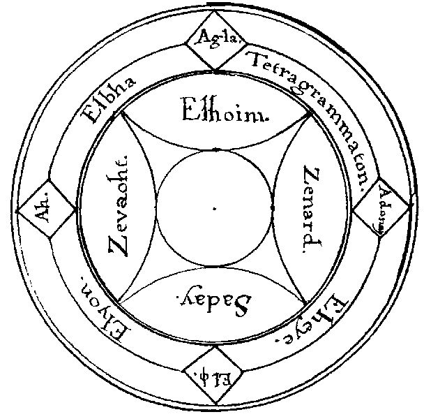The Curse Of Solomon Ring