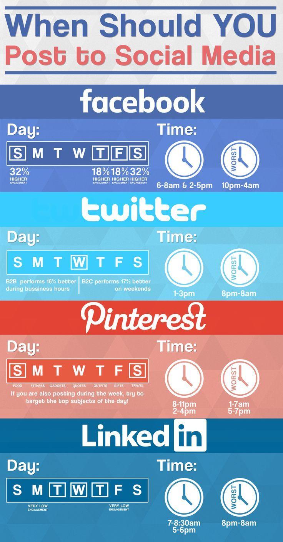 Business Infographic Data Visualisation Effektives Social Media Marketing Poste Marketing Strategy Social Media Social Media Business Social Media Marketing