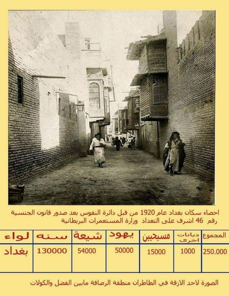 Pin By Khulood Abdulgafour On اسئلة Baghdad Baghdad Iraq Iraq