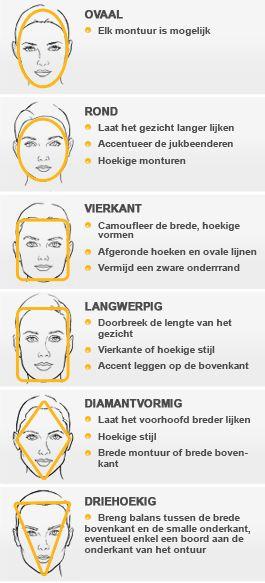 monturen voor elk gezichtsvorm