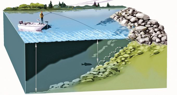 Fishing Tips: 3 Tactics for Catching Giant Springtime Bass | Field & Stream