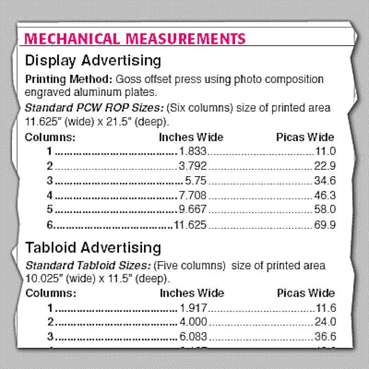 Understanding Advertising Rate Cards: Display Advertising Mechanical Measurements