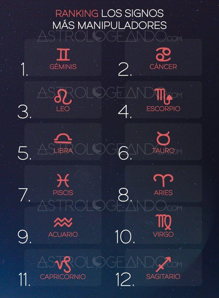 Ranking: Los signos más manipuladores #Astrología #Zodiaco #Astrologeando