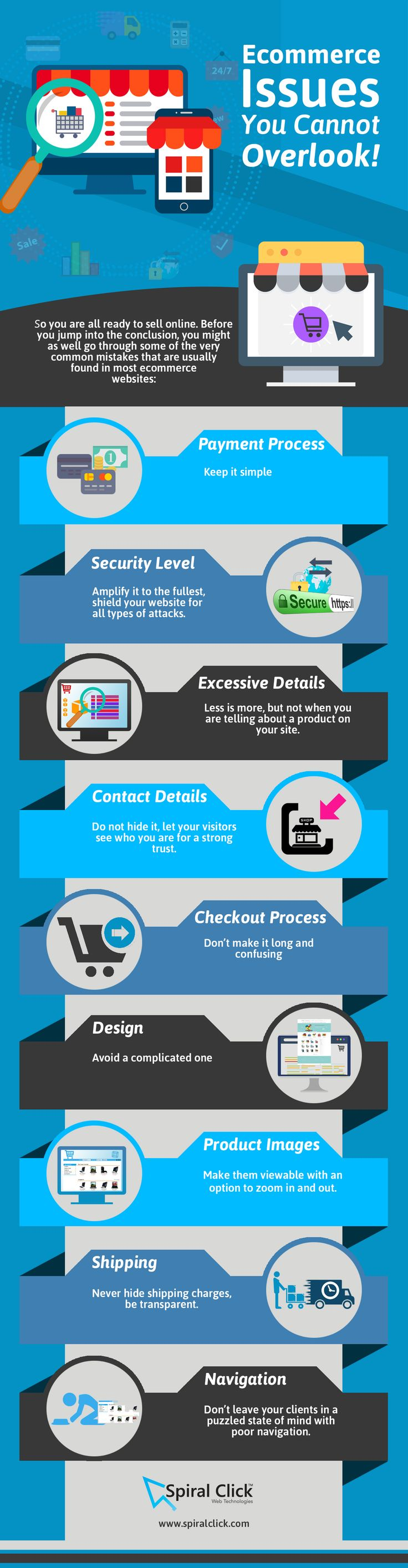 Ecommerce Issues You Cannot Overlook! -  Ecommerce Solutions Dubai