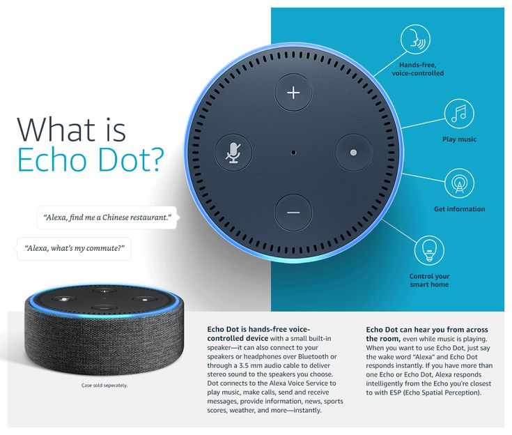 Echo dot is amazons most popular voicecontrolled speaker