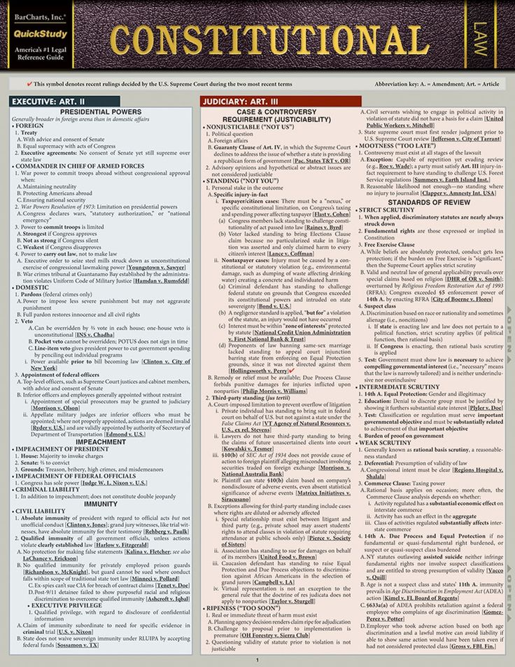 QuickStudy Constitutional Law Laminated Study Guide
