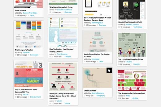 センスのよいインフォグラフィックが集まるコミュニティ「visual.ly」