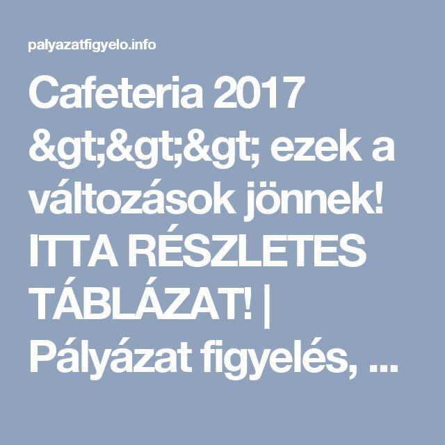 Cafeteria 2017 >>> ezek a  változások jönnek! ITTA  RÉSZLETES TÁBLÁZAT!   Pályázat figyelés, pályázatok, vissza nem térítendő állami támogatások