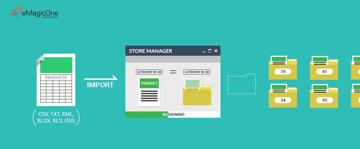 Assign PrestaShop products to categories having their IDs in import file. #Prestashop, #Prestashop #Tutorial, #Prestashop #Ecommerce, #Prestashop #1.6, #Prestashop #Modules, #Prestashop #Tips, #Prestashop #Shops, #Prestashop #Products, #Prestashop #Categories