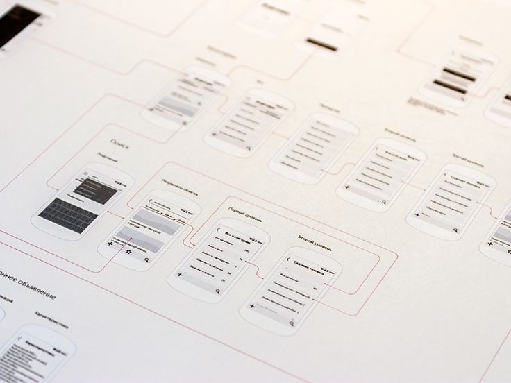 Wireframes by Flyphant  Everything looks better on a paper :)