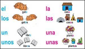 Sustantivos Y Sus Artículos - Yahoo Image Search Results