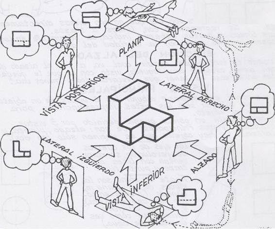 dibujo técnico vistas                                                       …
