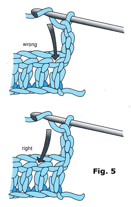 How to read a crochet pattern, explained in easy to understand terminology, graphics to help.