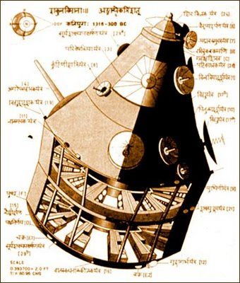 Vimana's were described in ancient Indian texts as flying machines w diagrams and everything..