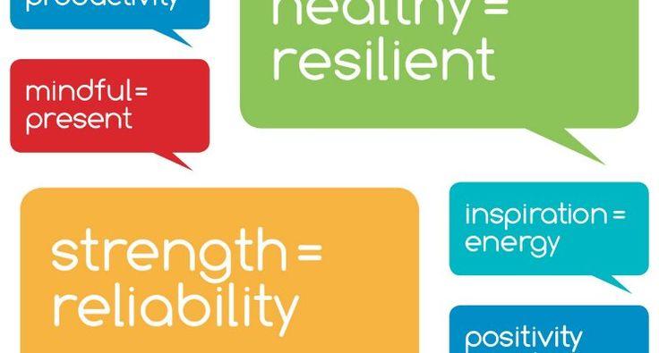 The 5 Habits of Psychological Resilience   Deri Latimer CSP, Positivity Speaking   Pulse   LinkedIn