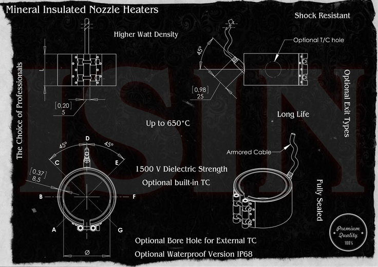 Heavy Duty MgO Insulated Nozzle Heaters