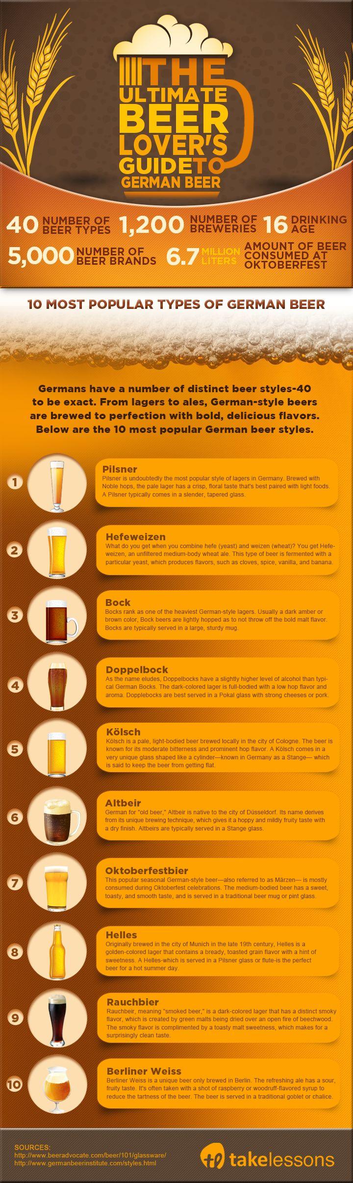 The Ultimate Beer Lover's Guide to German Beers [Infographic] http://takelessons.com/blog/german-beers-z12?utm_source=social&utm_medium=blog&utm_campaign=pinterest