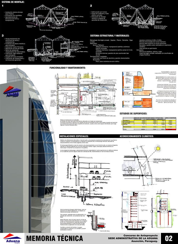 Ingeniero vs. Arquitecto