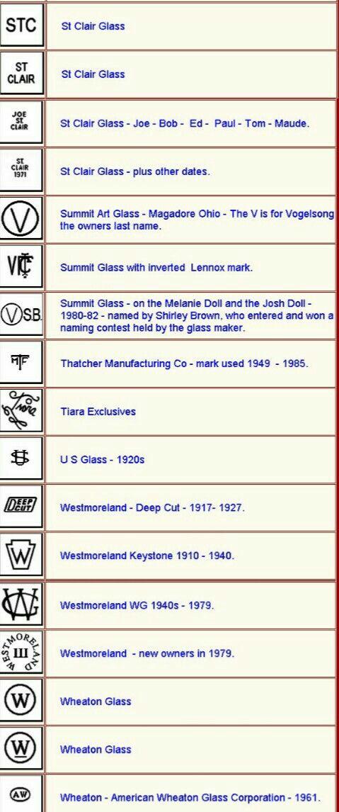 78 Best Resource Antique Amp Vintage Glassware