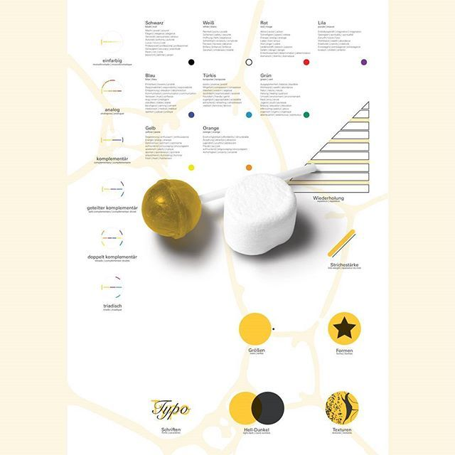 So here is the full view on the posters as requested by sone if you! It is in German and translated into English and French aswell.  #design #designthinking #infographic #contrast #colours #posterseries #poster #black #yellow #lollipop #marshmallow #cheatsheet #graphicdesign #graphic