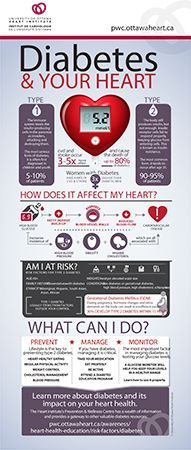 Diabetes Infographic - heart health                                                                                                                                                                                 More