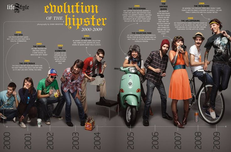 Evolution of the Hipster: Hipsterevolution, Style, Stuff, Hipster 2000 2009, Funny, Infographics, Hipster Infographic