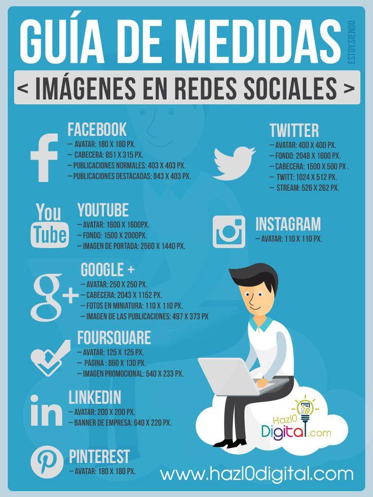 Infografía de las medidas de las imágenes en la redes sociales