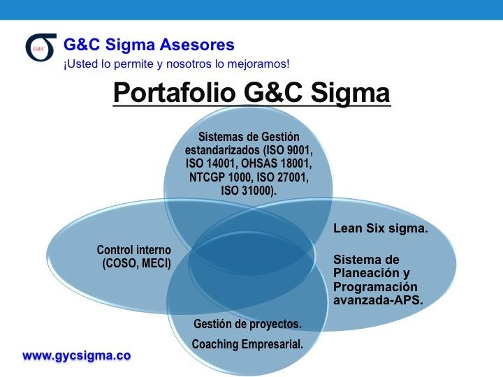 Portafolio G&C Lean Sigma