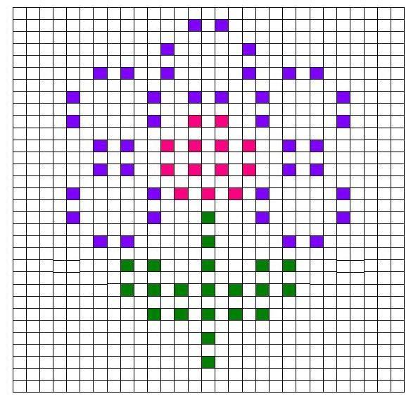 Crochet Bobble Stitch Chart Flower                                                                                                                                                     More