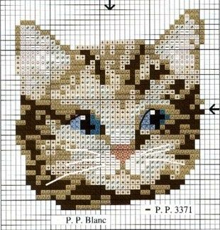 Cat pattern / Katze Vorlage | CATS | Pinterest