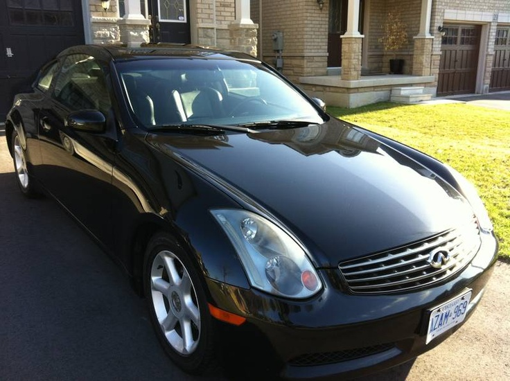A g35. You can buy one of these for $14000. Turkey's GDP per capita.