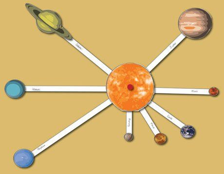 Free Printable Solar System Model for Kids preview - maybe use these with toilet paper solar system idea.