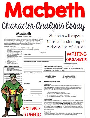 Looking for a writing activity that involves in-depth character analysis? This essay assignment gives students the opportunity to write about a character of choice within the play, and provide some background details and inquiry.