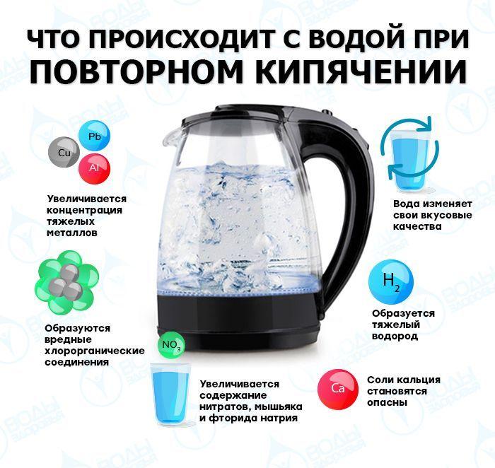 """Можно ли кипятить воду несколько раз Продукция для укрепления и поддержания здоровья. Обучающие семинары. Биологически активные добавки. #БАД #NSP #Wellness <a href=""""http://www.natr-nn.ru/"""">Все для вашего здоровья и красоты</a>"""