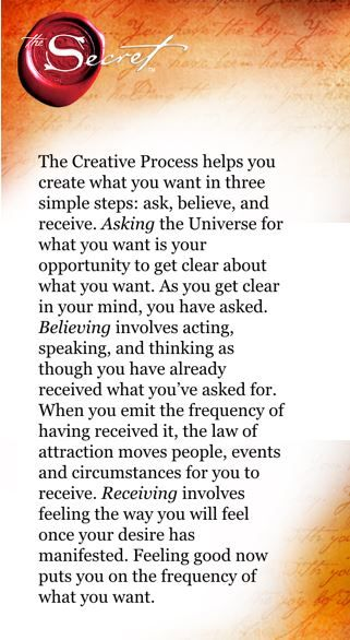 The Creative Process.  Asking, Believing, Receiving.