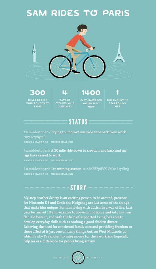 Sam rides to Paris #creative #infographic